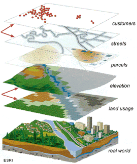 Geographic information systems (GIS), or geographical information system, is any system that captures, stores, analyzes, manages, and presents data that are linked to location. In the simplest terms, GIS is the merging of cartography, statistical analysis, and database technology. GIS systems are used in cartography, remote sensing, land surveying, utility management, natural resource management, photogrammetry, geography, urban planning, emergency management, navigation, and localized search engines.